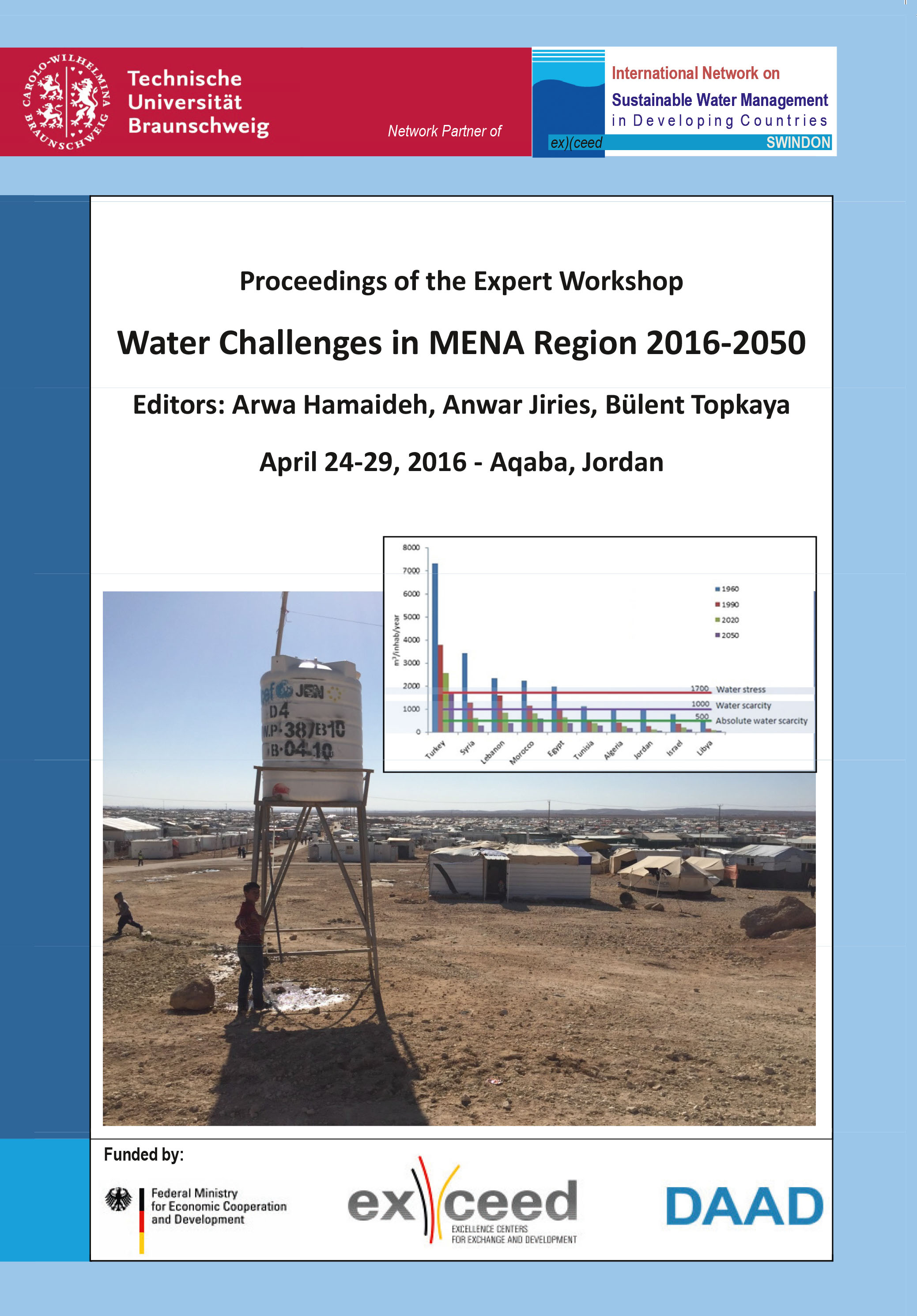 Water Challenges in MENA Region 2016-2050